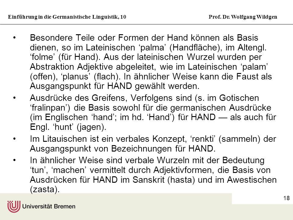 Besondere Teile oder Formen der Hand können als Basis dienen, so im Lateinischen 'palma' (Handfläche), im Altengl. 'folme' (für Hand). Aus der lateinischen Wurzel wurden per Abstraktion Adjektive abgeleitet, wie im Lateinischen 'palam' (offen), 'planus' (flach). In ähnlicher Weise kann die Faust als Ausgangspunkt für HAND gewählt werden.