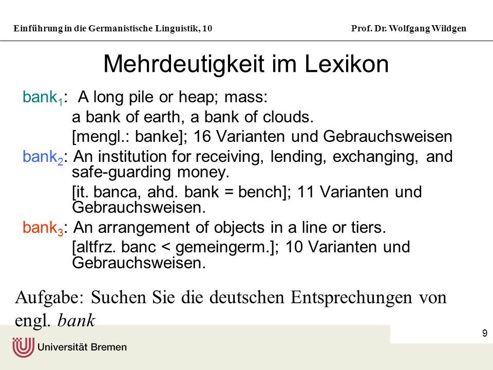 Mehrdeutigkeit im Lexikon