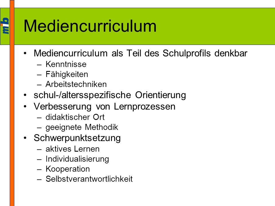 Mediencurriculum Mediencurriculum als Teil des Schulprofils denkbar