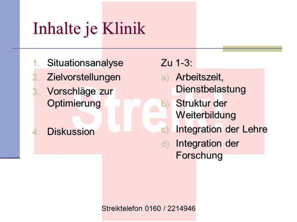 Inhalte je Klinik Situationsanalyse Zielvorstellungen
