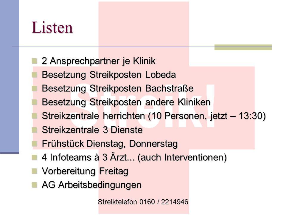 Listen 2 Ansprechpartner je Klinik Besetzung Streikposten Lobeda