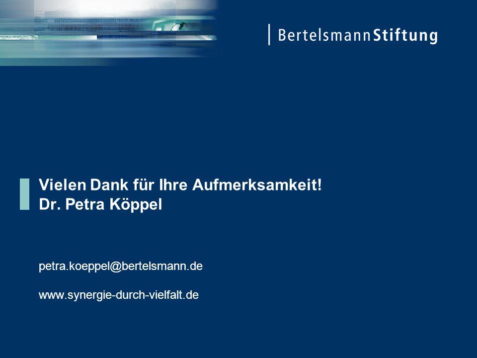Vielen Dank für Ihre Aufmerksamkeit! Dr. Petra Köppel