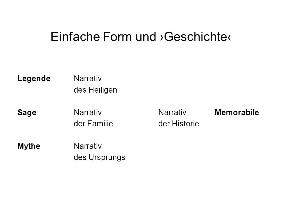 Einfache Form und ›Geschichte‹