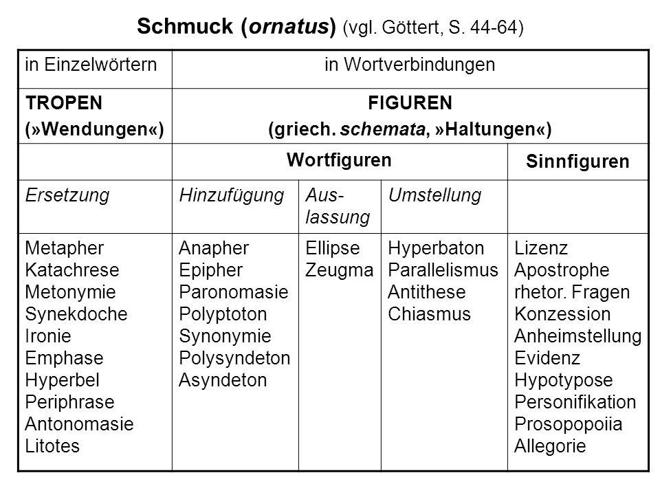 Schmuck (ornatus) (vgl. Göttert, S. 44-64)