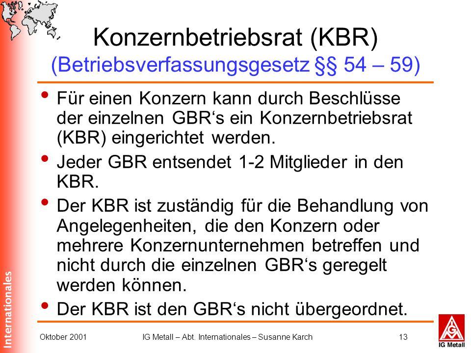 Konzernbetriebsrat (KBR) (Betriebsverfassungsgesetz §§ 54 – 59)