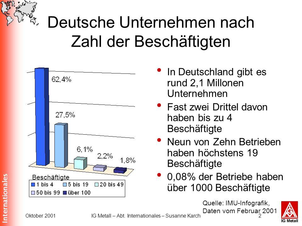 Deutsche Unternehmen nach Zahl der Beschäftigten