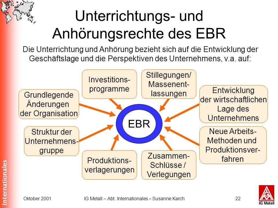 Unterrichtungs- und Anhörungsrechte des EBR