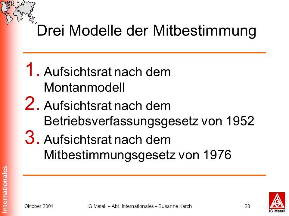 Drei Modelle der Mitbestimmung