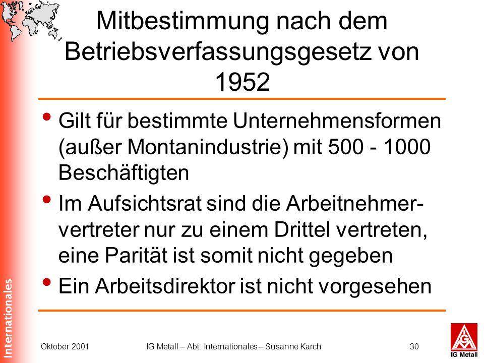 Mitbestimmung nach dem Betriebsverfassungsgesetz von 1952