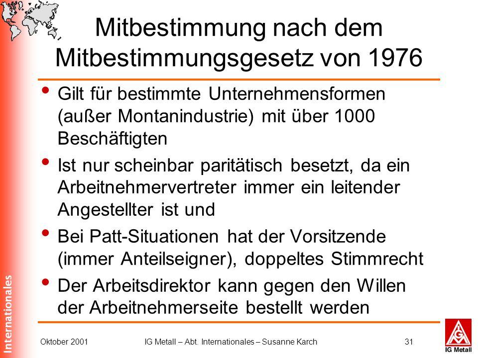 Mitbestimmung nach dem Mitbestimmungsgesetz von 1976