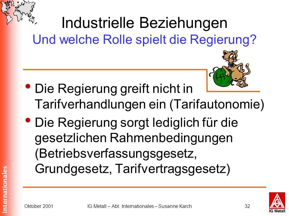 Industrielle Beziehungen Und welche Rolle spielt die Regierung