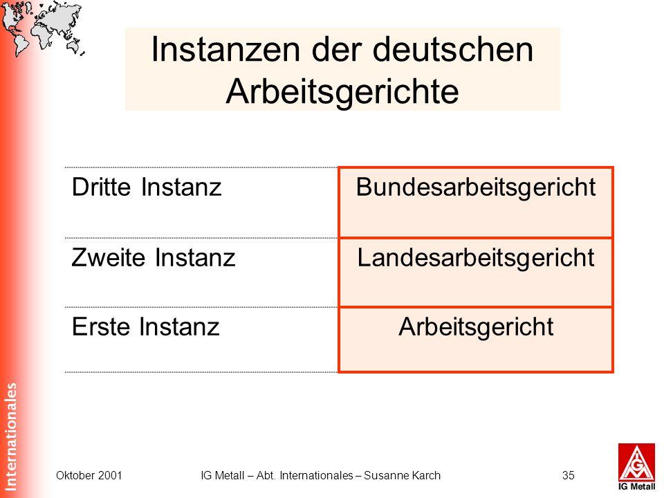 Instanzen der deutschen Arbeitsgerichte