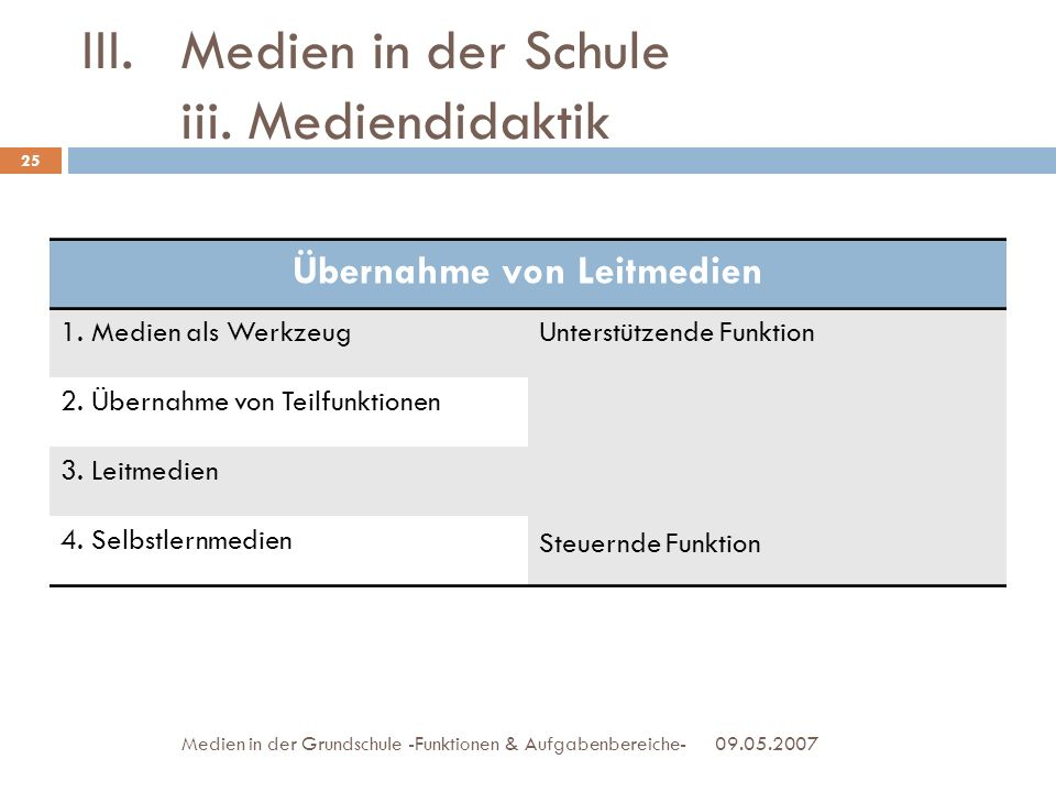 Medien in der Schule iii. Mediendidaktik