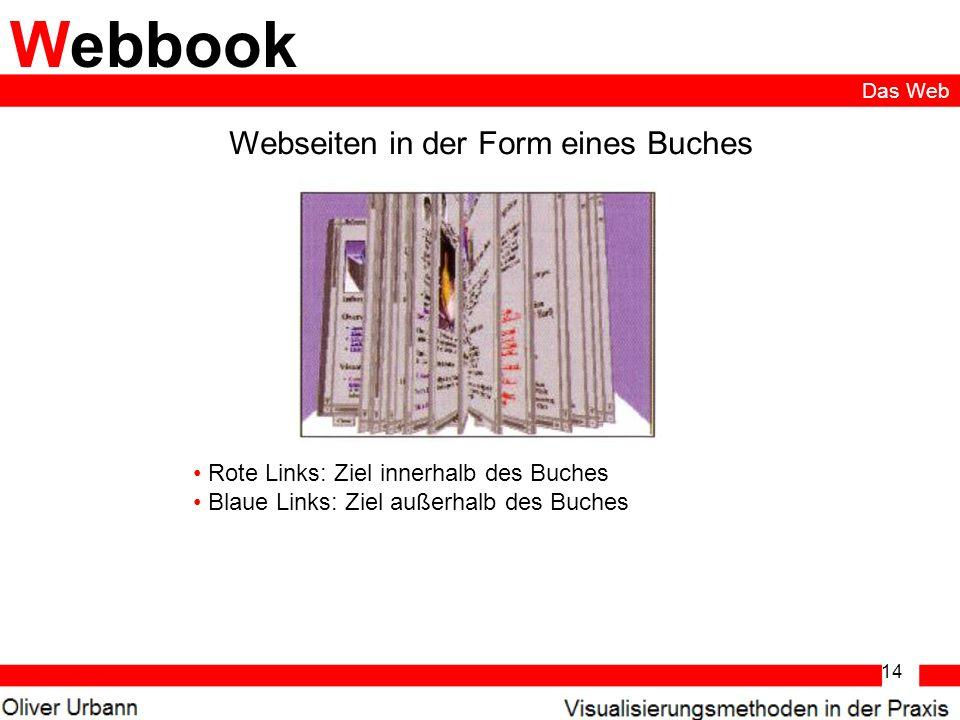 Webseiten in der Form eines Buches