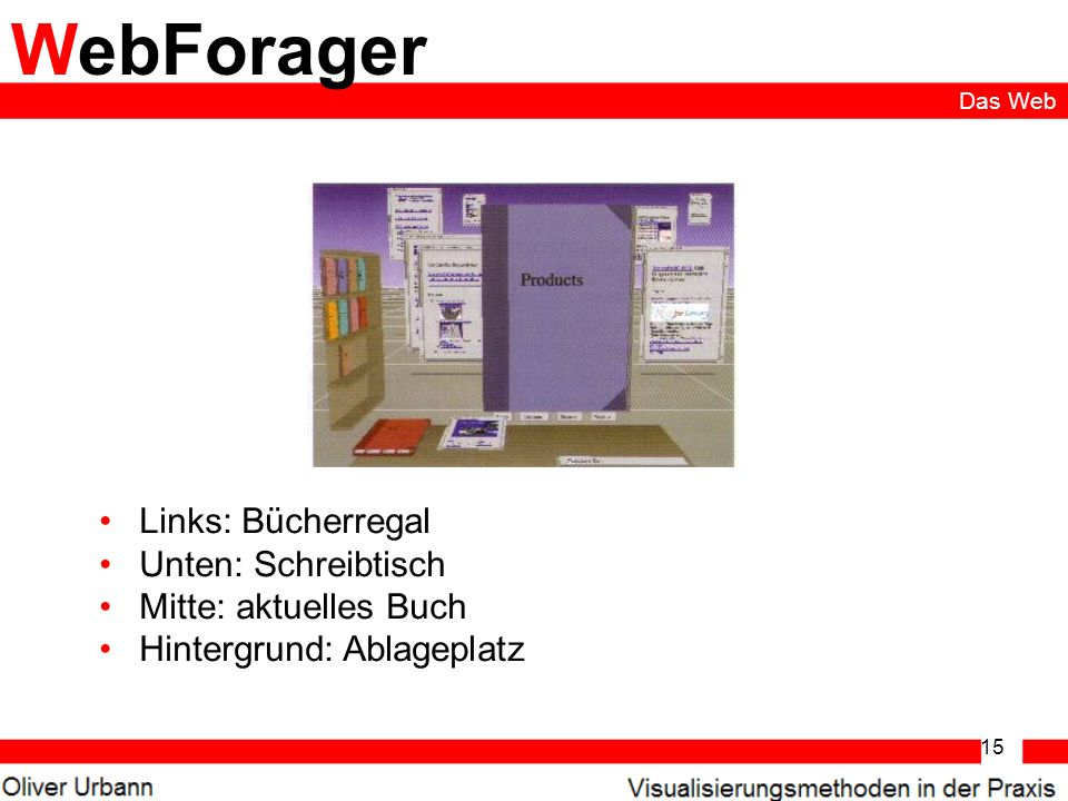 WebForager Links: Bücherregal Unten: Schreibtisch