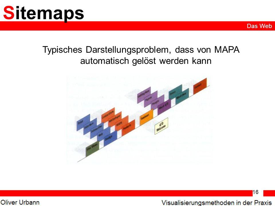 Sitemaps Das Web Typisches Darstellungsproblem, dass von MAPA automatisch gelöst werden kann