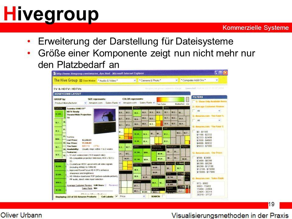 Hivegroup Erweiterung der Darstellung für Dateisysteme
