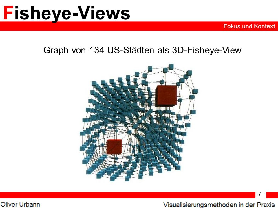 Graph von 134 US-Städten als 3D-Fisheye-View