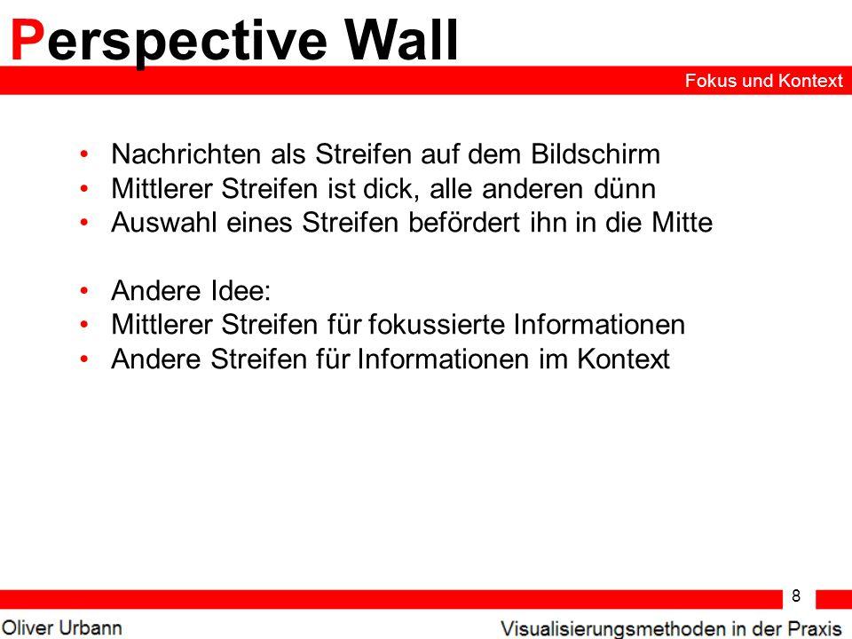 Perspective Wall Nachrichten als Streifen auf dem Bildschirm