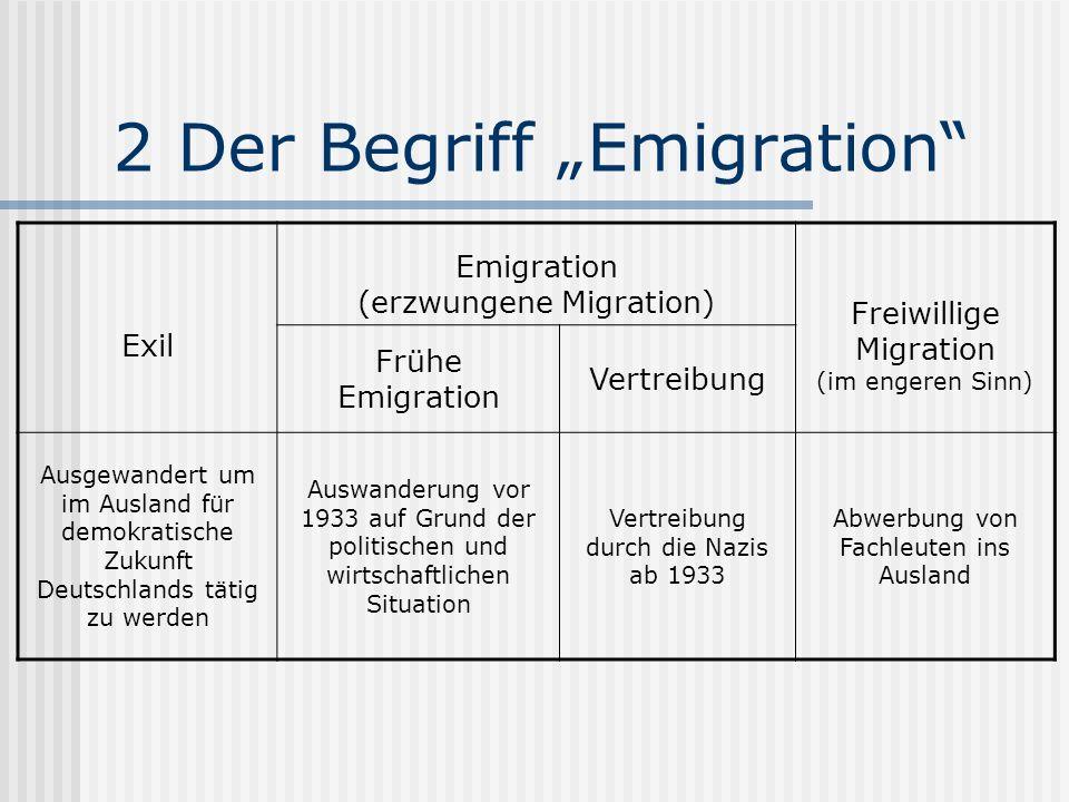 "2 Der Begriff ""Emigration"