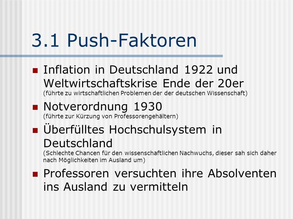 3.1 Push-Faktoren