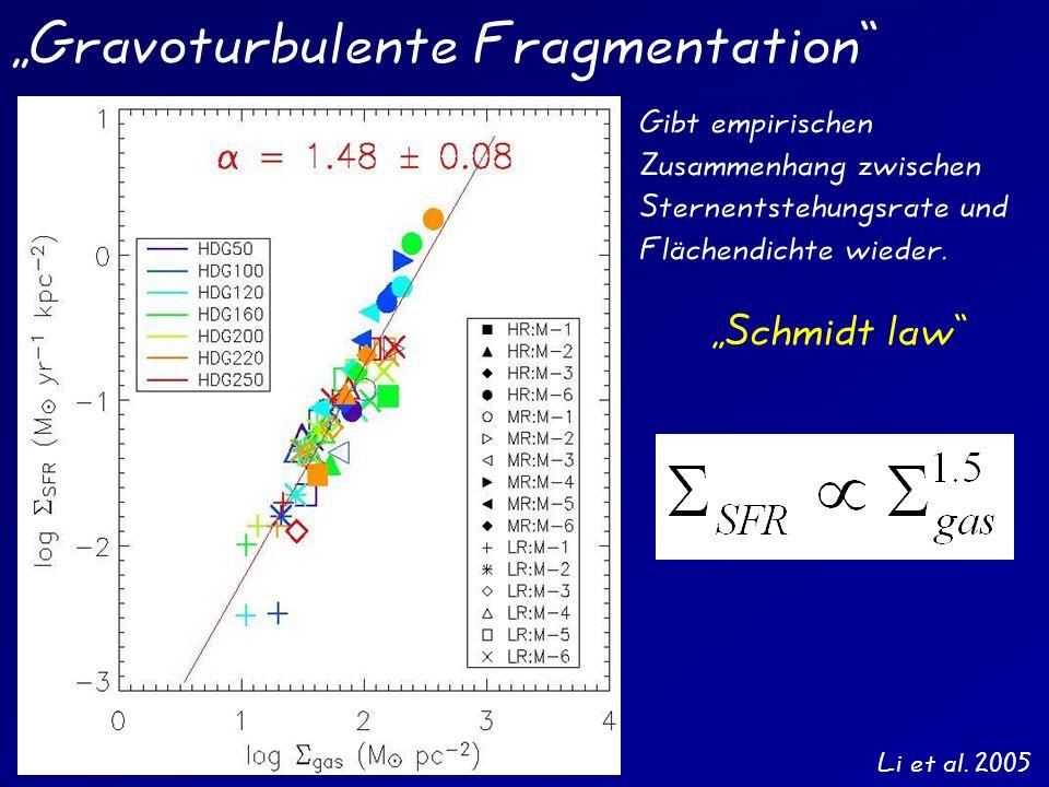 """Gravoturbulente Fragmentation"