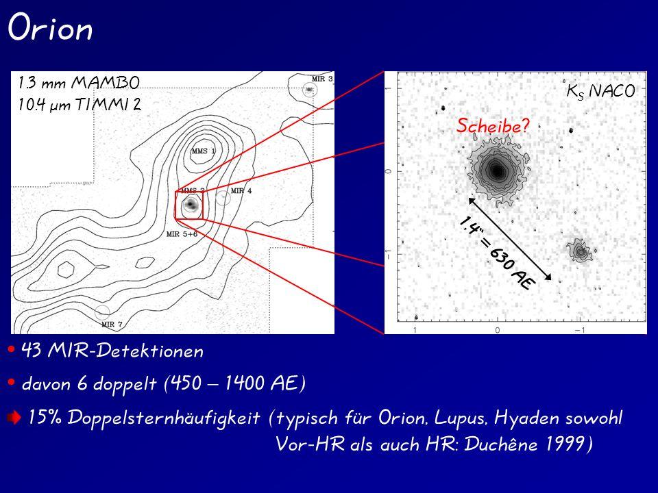 Orion Scheibe 43 MIR-Detektionen davon 6 doppelt (450 – 1400 AE)