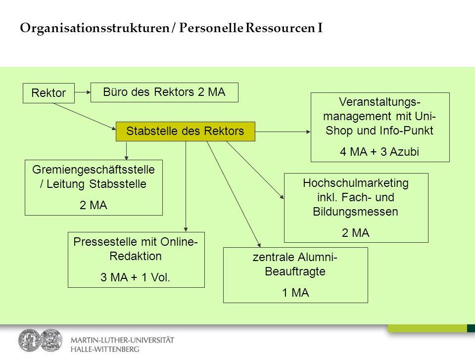 Organisationsstrukturen / Personelle Ressourcen I