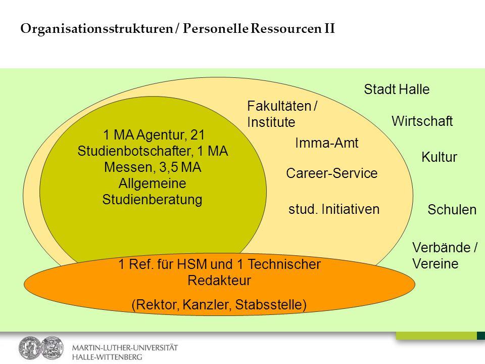 Organisationsstrukturen / Personelle Ressourcen II
