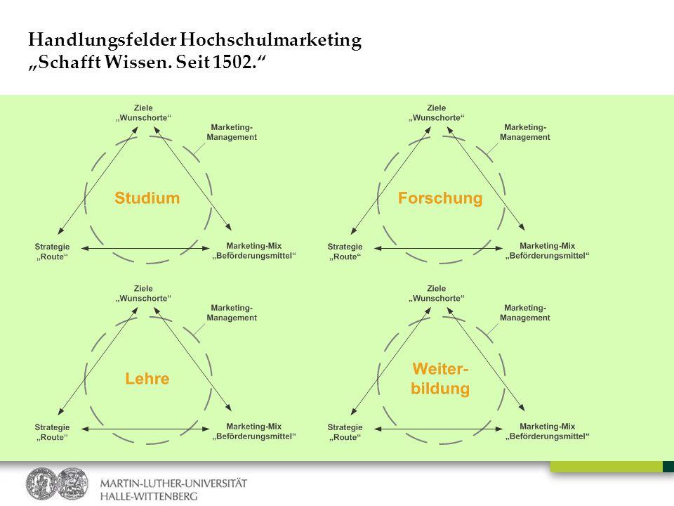 """Handlungsfelder Hochschulmarketing """"Schafft Wissen. Seit 1502."""