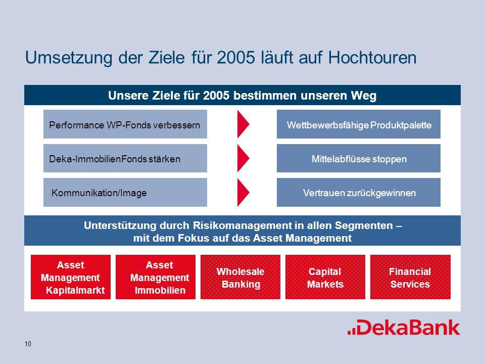 Umsetzung der Ziele für 2005 läuft auf Hochtouren
