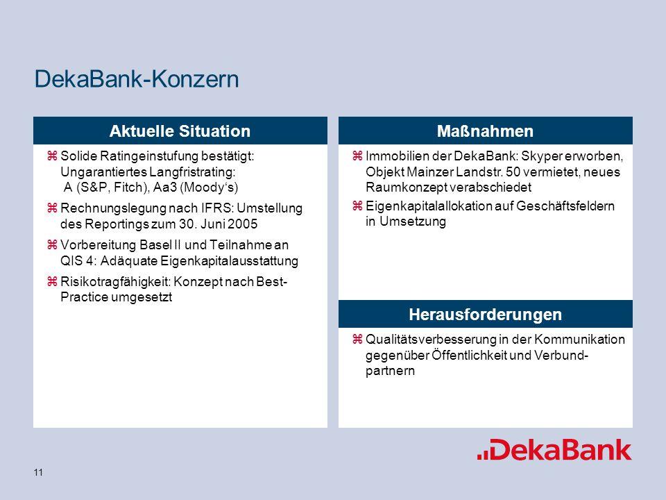 DekaBank-Konzern Aktuelle Situation Maßnahmen Herausforderungen