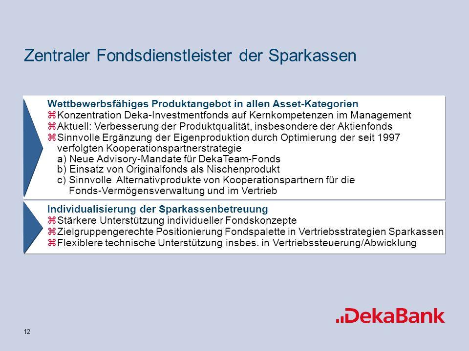 Zentraler Fondsdienstleister der Sparkassen