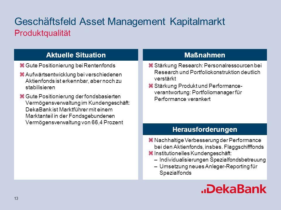 Geschäftsfeld Asset Management Kapitalmarkt Produktqualität