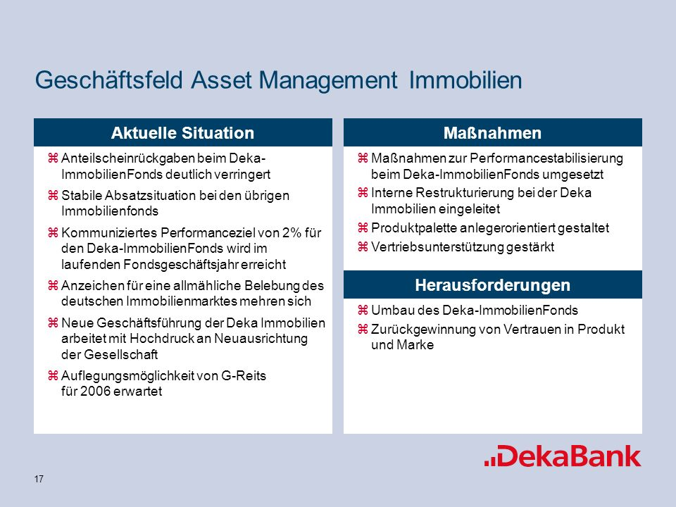 Geschäftsfeld Asset Management Immobilien