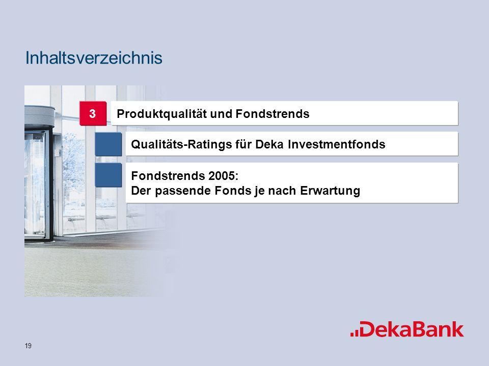 Inhaltsverzeichnis 3 Produktqualität und Fondstrends