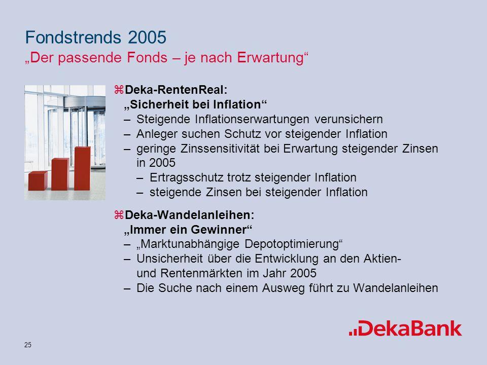 """Fondstrends 2005 """"Der passende Fonds – je nach Erwartung"""