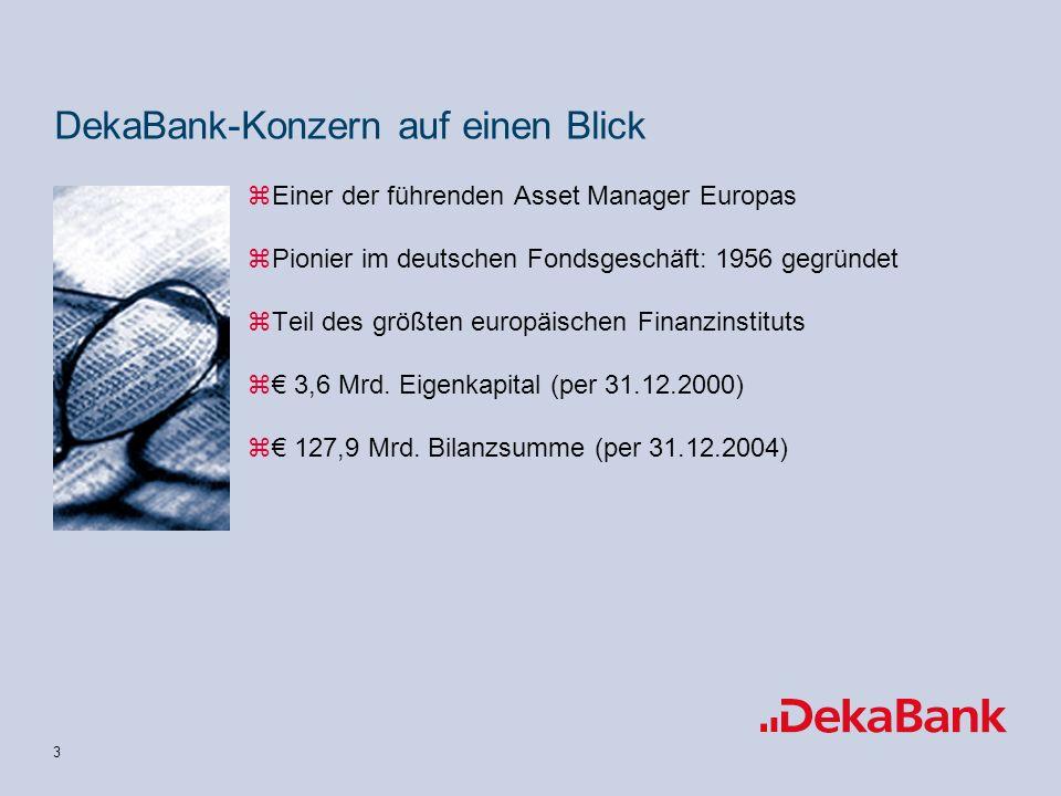 DekaBank-Konzern auf einen Blick
