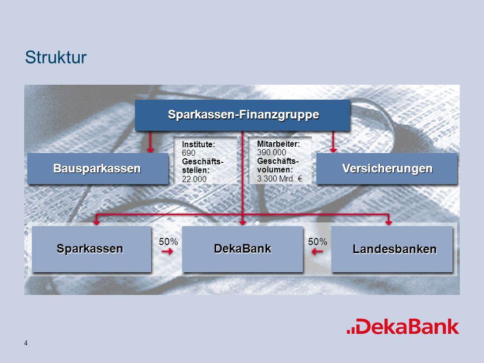 Struktur Bausparkassen Versicherungen Sparkassen-Finanzgruppe