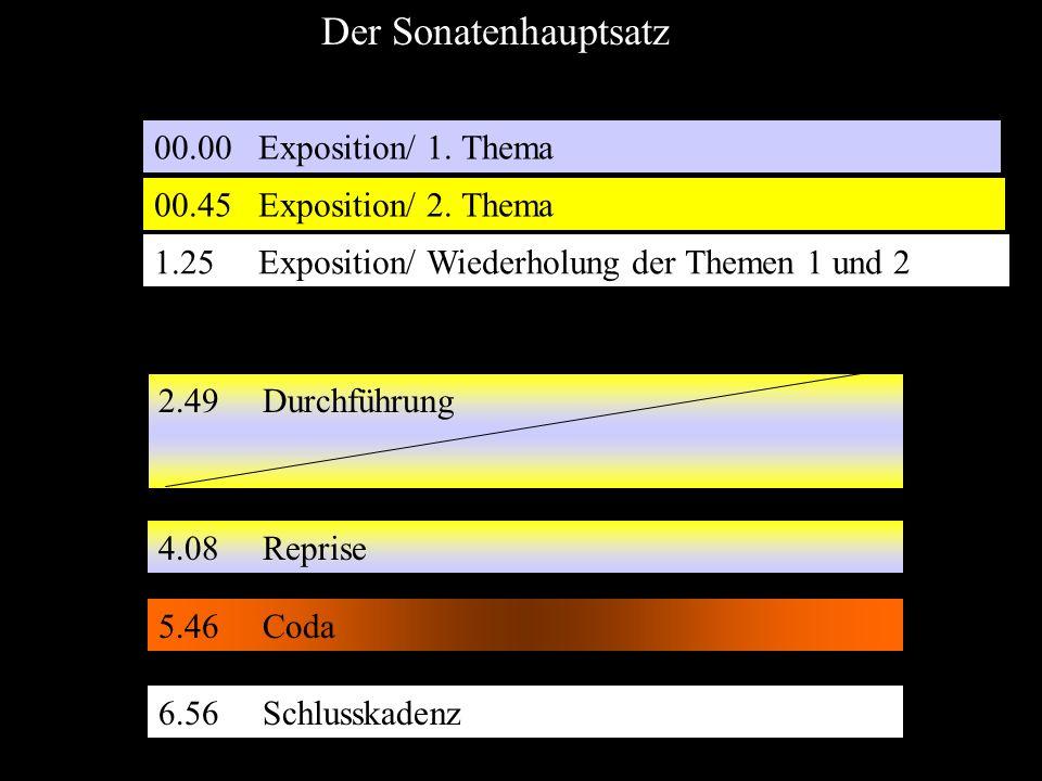 Der Sonatenhauptsatz 00.00 Exposition/ 1. Thema