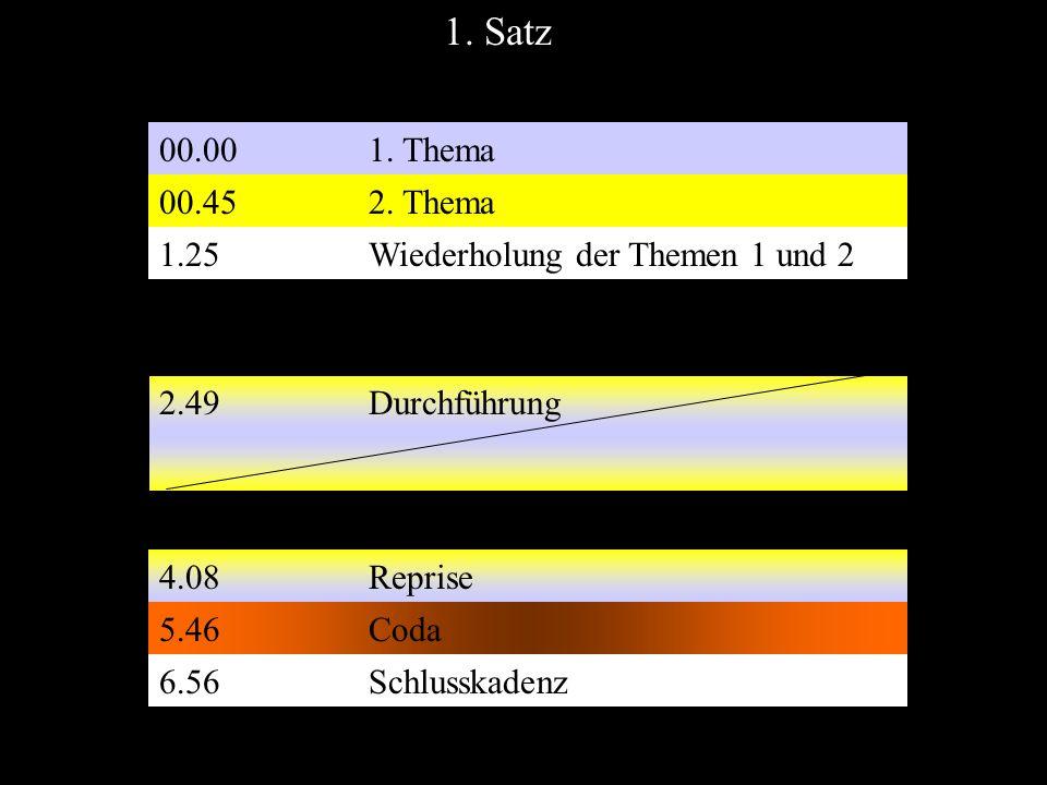 1. Satz00.00 1. Thema. 00.45 2. Thema. 1.25 Wiederholung der Themen 1 und 2. 2.49 Durchführung.