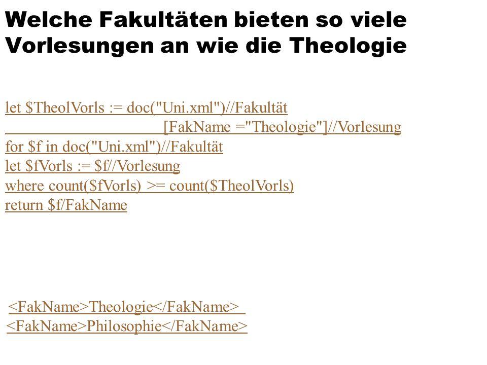 Welche Fakultäten bieten so viele Vorlesungen an wie die Theologie