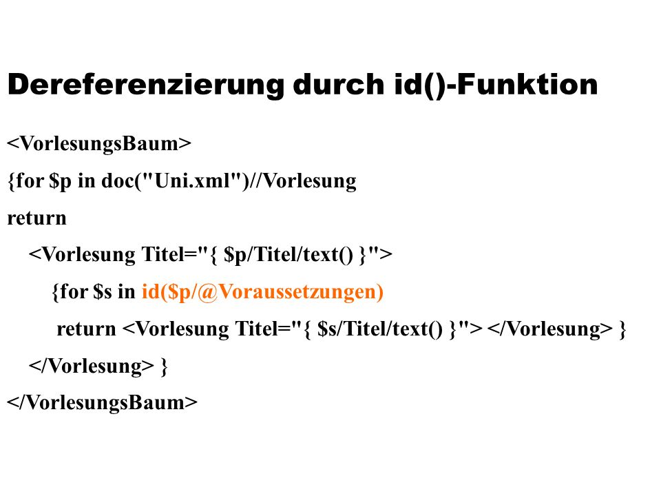 Dereferenzierung durch id()-Funktion