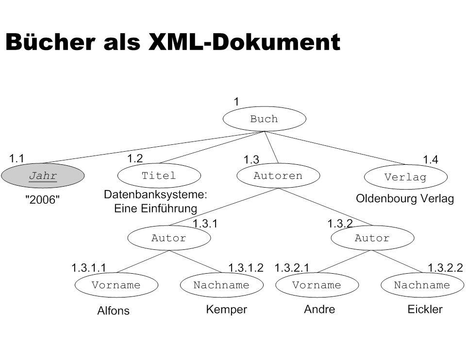 Bücher als XML-Dokument