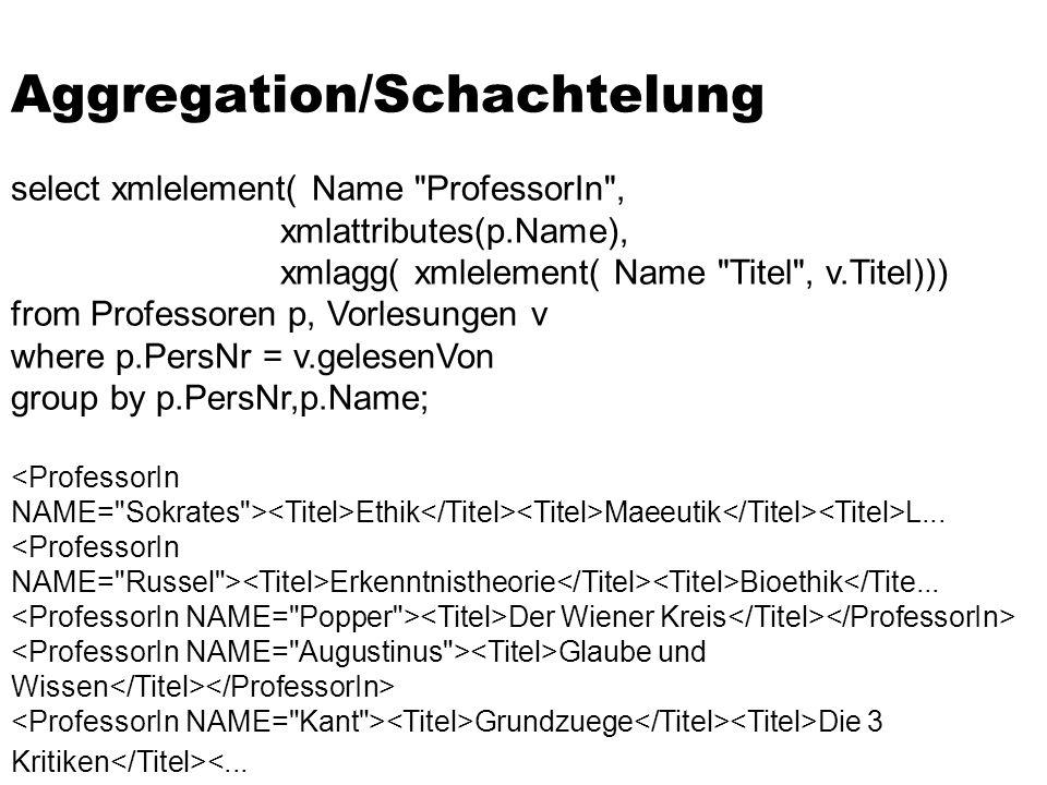 Aggregation/Schachtelung