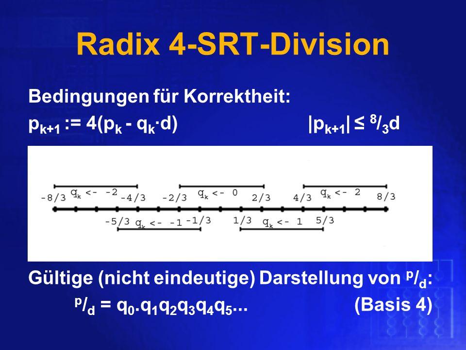 Radix 4-SRT-Division Bedingungen für Korrektheit: