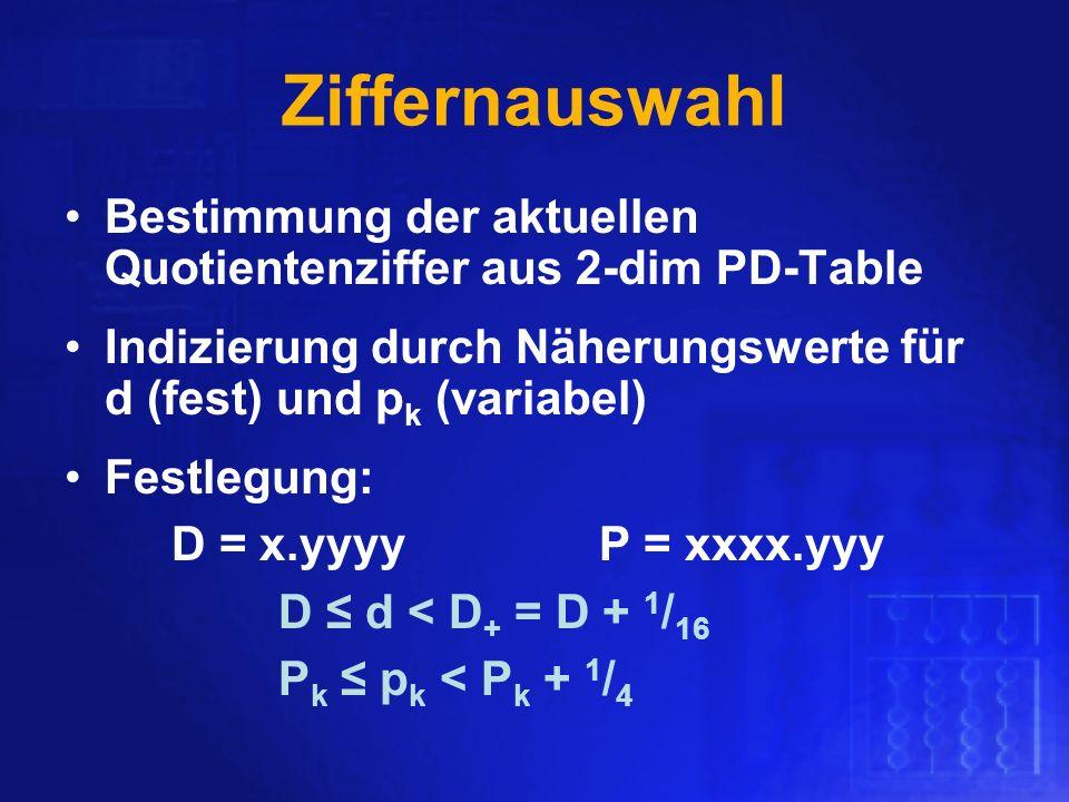 Ziffernauswahl Bestimmung der aktuellen Quotientenziffer aus 2-dim PD-Table. Indizierung durch Näherungswerte für d (fest) und pk (variabel)