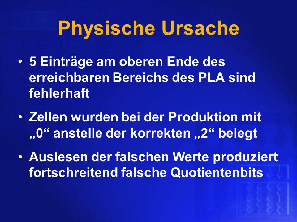 Physische Ursache 5 Einträge am oberen Ende des erreichbaren Bereichs des PLA sind fehlerhaft.