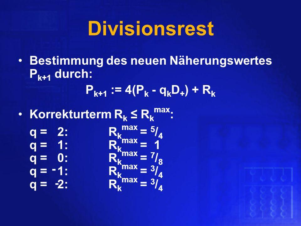 Divisionsrest Bestimmung des neuen Näherungswertes Pk+1 durch: