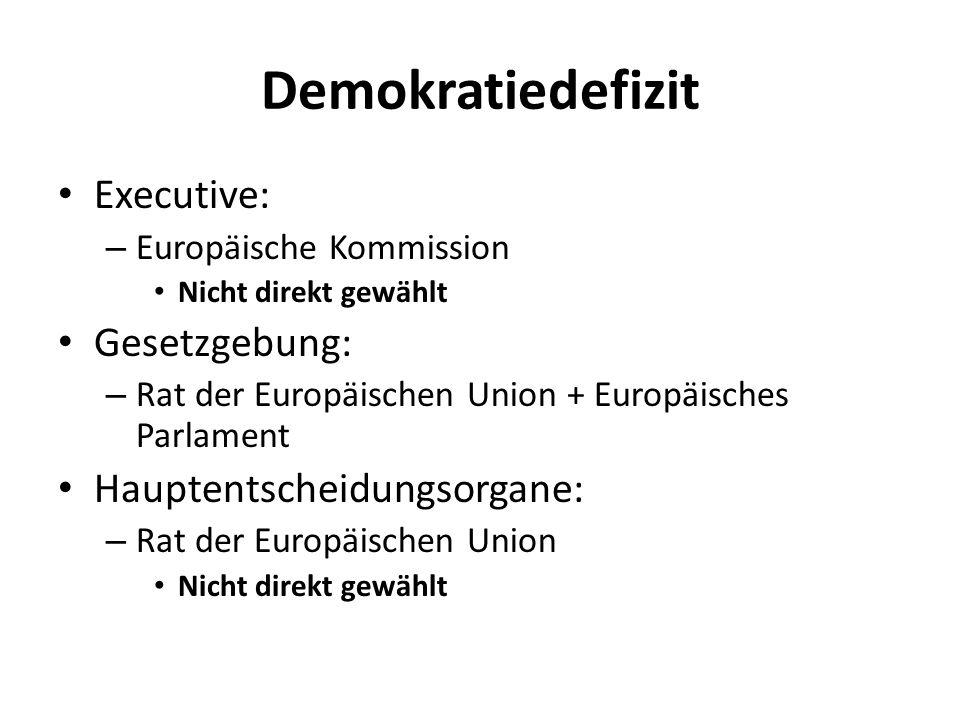 Demokratiedefizit Executive: Gesetzgebung: Hauptentscheidungsorgane: